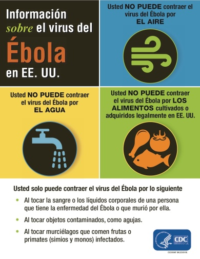 facts-about-ebola-spanish